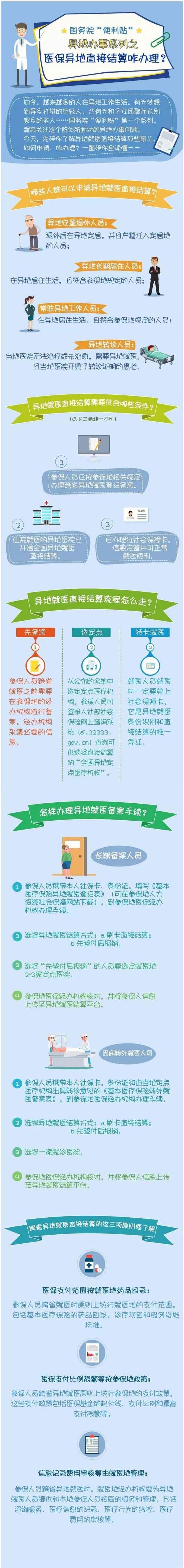 青岛正阳心理医院已联网全国医保,异地就诊可直接结算